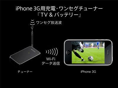 Iphoneb2